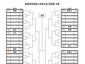 県高等学校新人体育大会 団体戦 予想 ドロー