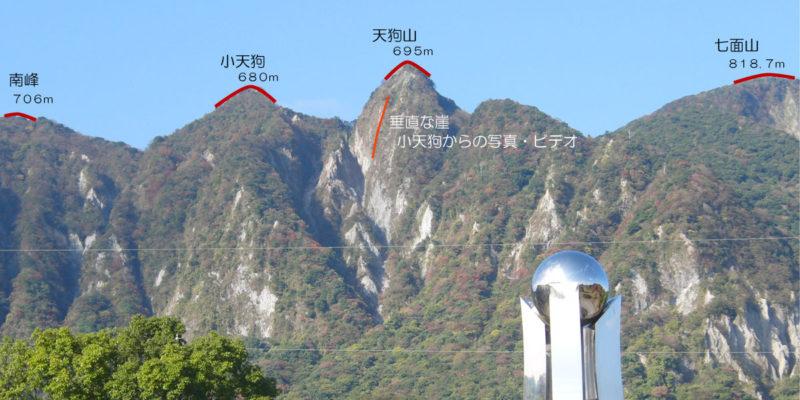 眉山(小天狗・天狗山・七面山)