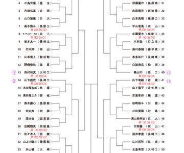ハイスクールジャパンカップソフトテニス2018