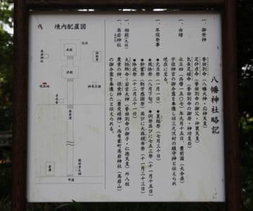 八幡神社略記 配置図